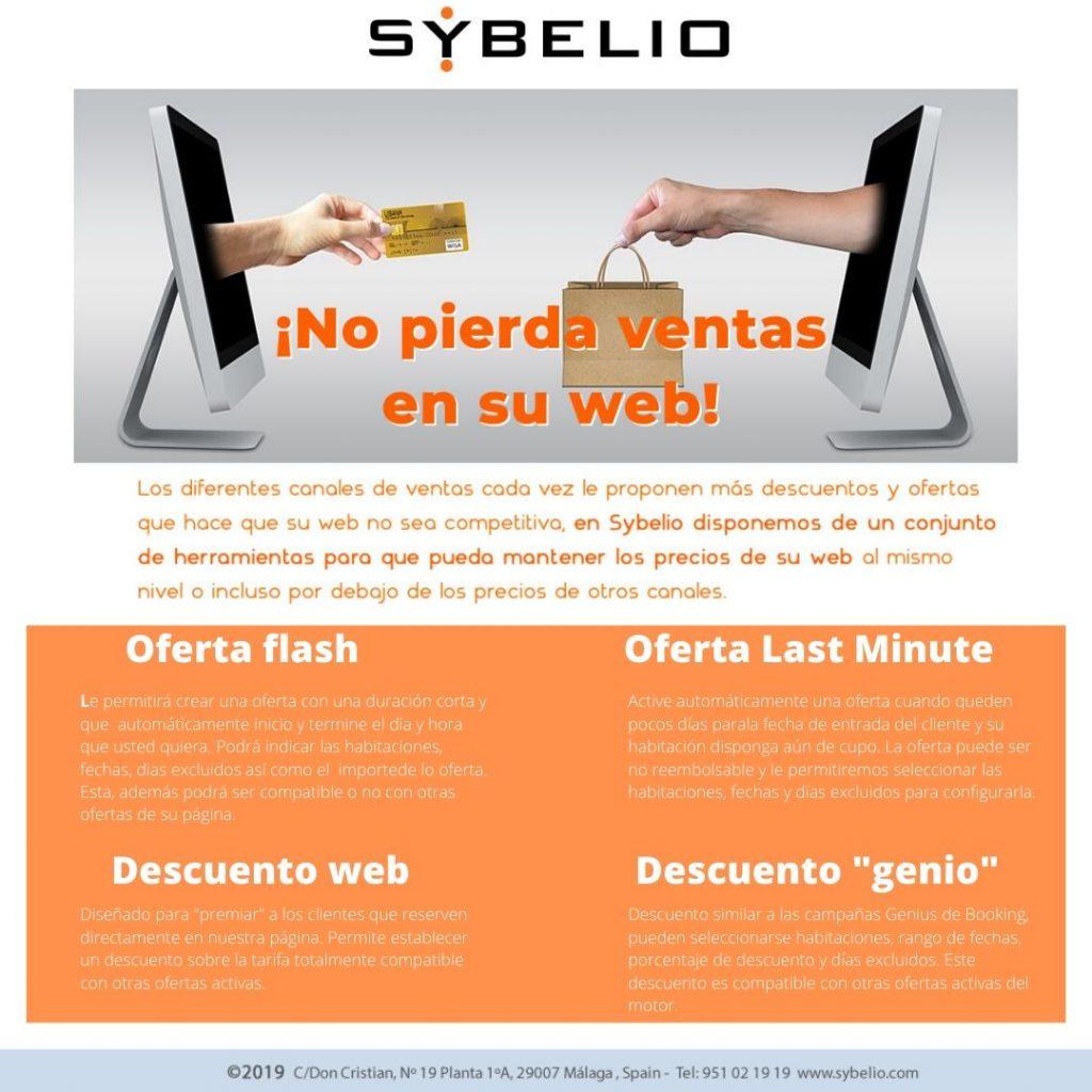 Sybelio, herramienta definitiva para tu hotel